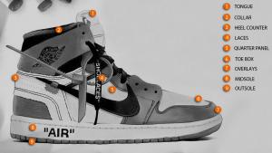 Anatomi Sepatu