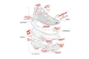 Tipe cushioning sepatu basket
